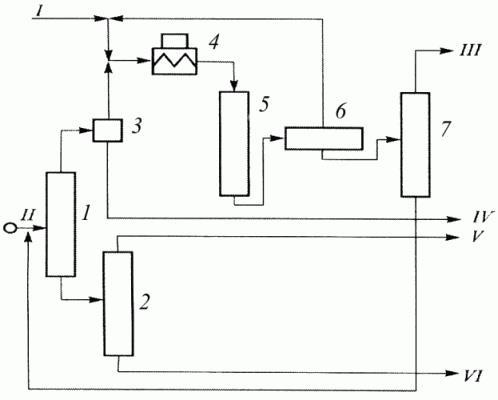 xylene isomerization jsc sie neftehim jsc sie neftehim rh nefthim com Process Flow Diagram Template Process Flow Chart